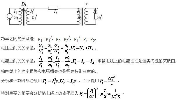 高中物理:交变电流知识点