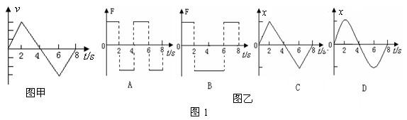 解析:由v-t图象(图甲)可知前两秒物体做初速度为零的匀加速直线运动,加速度恒定,由牛顿第二定律知,前两秒受合力恒定,若设初速度方向为证方向,则合力为正;2s-4s做正方向匀减速直线运动,加速度恒定,由牛顿第二定律知,2s-4s受力恒定,方向与初速度方向相反,合力为负;4s-6s做反方向匀加速直线运动,同理可知,合力恒定但为负, 6s-8s做负方向匀减速直线运动,受力为正,恒定。运动中各阶段的位移均与时间的平方相关,x-t图象是时间的二次函数。故B正确,本题选B。   图象问题超重与失重   例4