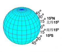 伦敦的经度和纬度_地球和地球仪(2)_全国名师中学网校_酷KE网_初高中网校
