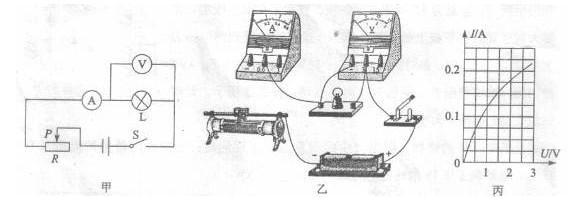 初中物理电功率经典试题练习(2)